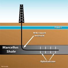 Fracking Gif Fracking 169 Steve Greenberg Vcreporter
