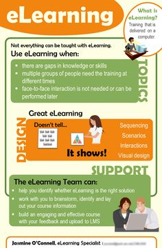 e-learning infographics | Not everything can be taught with eLearning. Use eLearning when ...