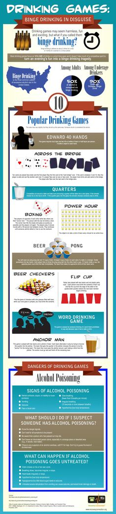 Drinking games are often a coverup for a more serious problem with addiction or #alcoholism. You must see this infographic.
