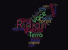 Wordcloud: I Superstiti di Ridian, Marta Duò (Plesio Editore)