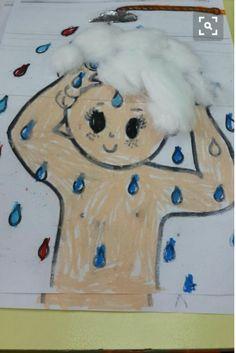 Pin by manal maz on classroom crafts Creative Activities, Toddler Activities, Activities For Kids, Kindergarten Activities, Preschool Activities, Health Activities, Art For Kids, Crafts For Kids, Classroom Crafts