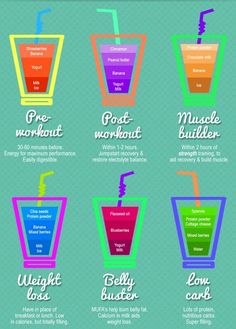 Smoothies for pre-workout, post-workout, building muscle, weight loss, burning fat belly and low carb.
