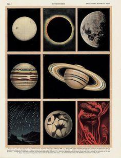 1905 Antique ASTRONOMY print. Original by TwoCatsAntiquePrints