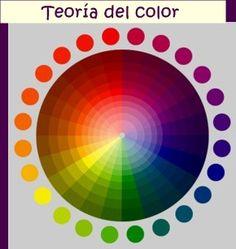 estilismo cuadro analisis de color - Buscar con Google
