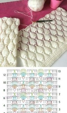 Learn how to crochet the knit stitch successfully in this step-by-step video tutorial. The knit stitch (AKA the waistcoat or center single crochet stitch) can be tricky at first, but trying the few specific tips mentioned in this video, you'll know h Hexagon Crochet Pattern, Baby Afghan Crochet Patterns, Crochet Stitches Chart, Crochet Diagram, Crochet Motif, Free Crochet, Knitting Patterns, Crochet Lace, Hexagon Quilt