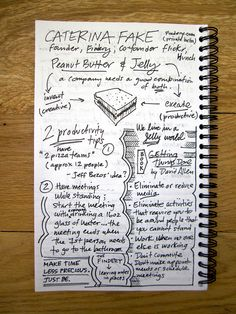 Inc. 500|5000 2012 Sketchnotes Page 8 of 15 | by Think Brownstone