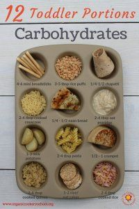 the-organic-cookery-school-toddler-portion-guide-carbs