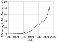 Aluminium – Wikipedia