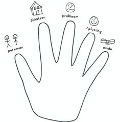 Opbouw in een verhaal Curriculum, Homeschool, Coaching, Belly Painting, Close Reading, School Hacks, Toddler Activities, Writing Prompts, Diy For Kids