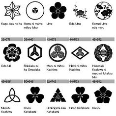 Japanese kamon (family crests)