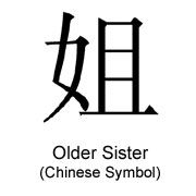 Chinese symbol for older sister. Again, for when my brother and I get tattoos.