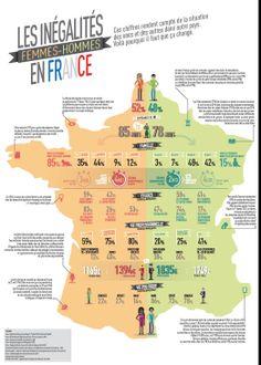 inégalités hommes/femmes en France