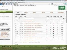 Tutorial 5 - Alpari Research Technical Reports