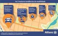 As 5 maiores tendências da mobilidade urbana