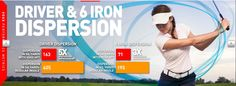 Improve your golf swing and accuracy with HPT neuro technology Muscular Strength, Drug Free, Wearable Technology, Price Point, Range Of Motion, Best Games, Pain Relief, Live Life, Flexibility