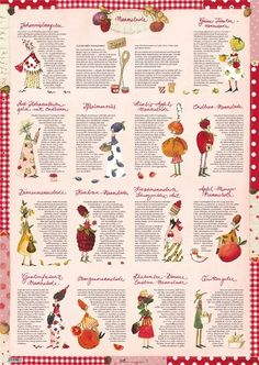 Marmeladenrezepte - Poster mit Illustration von Silke Leffler