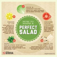 How to Make a Perfect Salad [Infographic] | Wellness Today