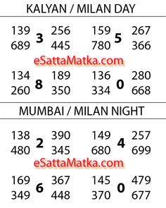 Hotstar Satta Matka Lucky Guess For Kalyan Mumbai Milan Astro Lottery Result Today, Lottery Results, Main Mumbai, Winning Lottery Numbers, Winning Numbers, Kalyan Tips, Lottery Tips, Yo Yo