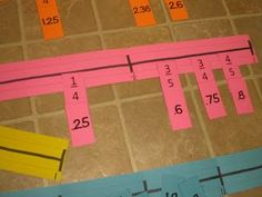 Great center activity using fractions on a number line. It can be adapted for rational numbers and integers