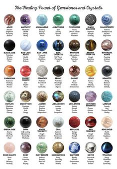 Gemstones And Crystals Poster