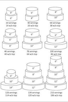 Round tiered cake portions