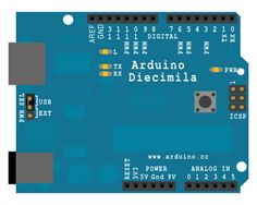 Arduino Developmentboard