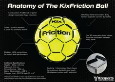 What Makes The Kixfriction So Unique Kixsports Theotherball Training Soccer Soccerpractice Soccergame Coaching Coachlife Amazon