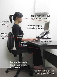 Ergonomics -- you think i can requisition this at work. it'll solve all my problems!