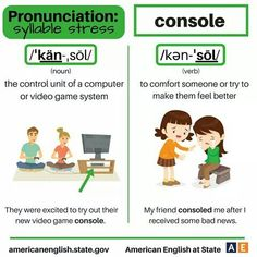 English Tips, English Words, English Lessons, English Grammar, Learn English, English Class, English Language Learning, Teaching English, Commonly Confused Words