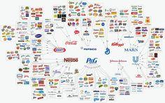Hızlı tüketim mallarına yönelik üretim yapan firmalar sosyal medyada büyük bir kitleye hitap ediyor. Bu konu Precise isimli araştırma firmasının da gözünden kaçmamış ve nasıl kurumsal marka oluşturduklarını Mart 2013 raporuyla gözler önüne sermiş.  http://witchorexia.com/sosyal-medya/kurumsal-buyuklerden-sosyal-medya-dersleri.html
