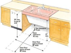 Web Image Gallery Image result for ADA HEIGHT SINK IN KITCHEN