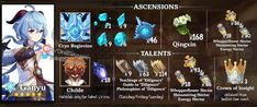 Albedo, Otaku, Fanart, Must Have Items, The Creator, Building, Characters, Banner, Paint