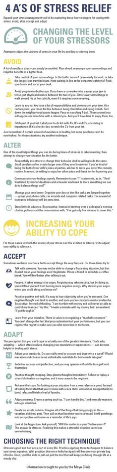 For A's of Stress #MentalHealth #Stress #StressFree