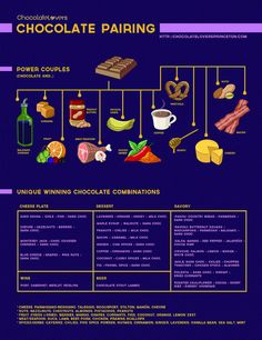 Chocolate Pairing Guide by ChocolateLoversClub. That should keep you busy.