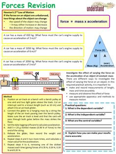 This resource is a GCSE Physics, forces revision workbook that will help enable students to revise this topic and has been written to cover all of the key . Gcse Physics Revision, Physics Notes, Physics And Mathematics, Science Notes, Science Notebooks, Teaching Science, Teaching Resources, Physics Lessons, Science Experiments