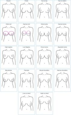 "Bra fitting How do yours hang? It matters! How to fit a bra properly. Photo by ""Examples of How Breasts Come in Different Shapes"" by Invest In Your Chest. Sewing Bras, Sewing Lingerie, Jolie Lingerie, Moda Mania, Bra Hacks, Diy Vetement, Lise Charmel, Fashion Vocabulary, Pattern Drafting"