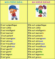 Les adjectifs -- mon prof/parent/ami/ etc ideal :) French Expressions, French Language Lessons, French Language Learning, French Lessons, French Flashcards, French Worksheets, French Teaching Resources, Teaching French, French Phrases