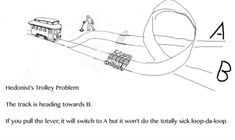I did a project on morality last year and analyzed this situation. Wish the loop-de-loop was a part of my research would have made the decision so much easier to analyze