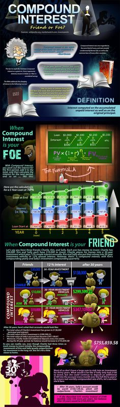 Compound Interest   ---Friend & Foe?   They should not let you leave high school until you understand compound interest!