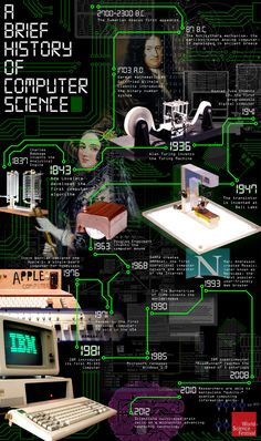 A Brief History Of Computer Science Infographic