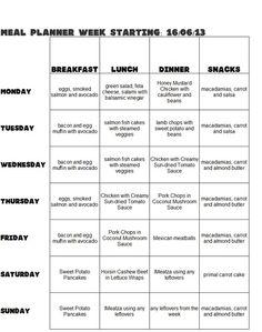 Clean Eating Meal Plan - Week 1
