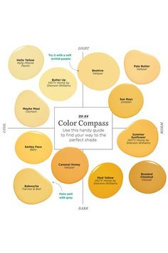 Yellow paint trending for 2017 and into 2018 steiermark A New Color Is Taking Over Homes This Spring Yellow Paint Colors, Interior Paint Colors, Yellow Painting, Paint Colors For Home, Interior Painting, Paint Decor, Interior Color Schemes, Interior Design, Room Colors