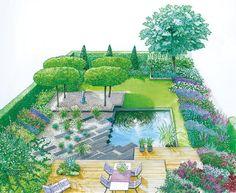 Gestaltungsvorschlag Moderner Garten
