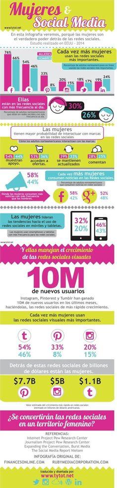 Las mujeres lideran las tendencias hacia el uso de redes sociales en móviles y tabletas:   18 Datos gráficos que todo emprendedor necesita saber en la vida
