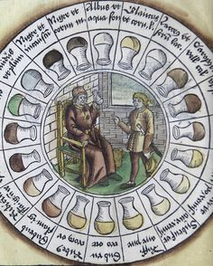 Doctor Examining a Flask before a Patient within a Uroscopy Wheel (detail), from To Judge the Color of Urine (and of the Pulse), 1494, unknown artist. History and Special Collections Division for the Sciences, UCLA Library Special Collections