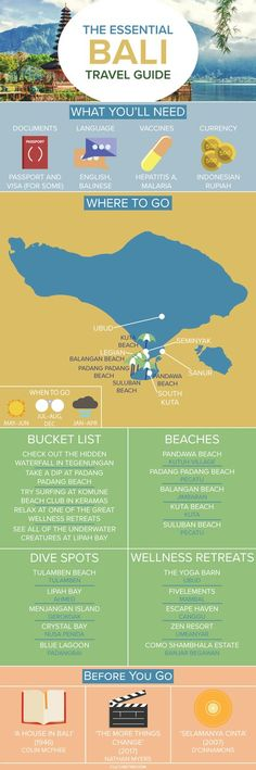 The Essential Travel Guide to Bali (Infographic)