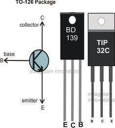 If you have understood well how to use transistors in circuits, you might have already conquered half of electronics and its principles. In this post we make an effort in this direction. Contents1 Introduction2 What are BJT or Bipolar Transistors3 Understanding Small Signal TO-92 Transistors:4 How to Configure a TO-92 Transistor into Practical Circuit Designs5 Read More