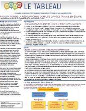 Facilitation de la résolution de conflits dans le travail d'équipe | Portail du soutien à la pédagogie universitaire