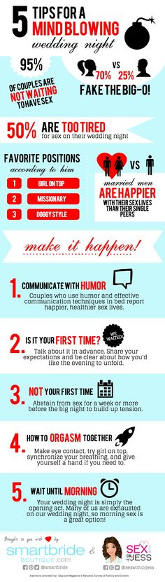 First Honeymoon Night Tips