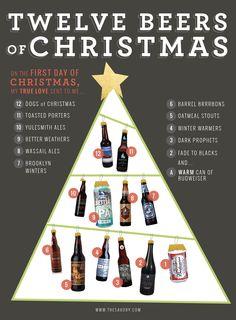 Twelve Random Craft Beers That Work with the 'Twelve Days of Christmas' Rhyme #beers #holidays